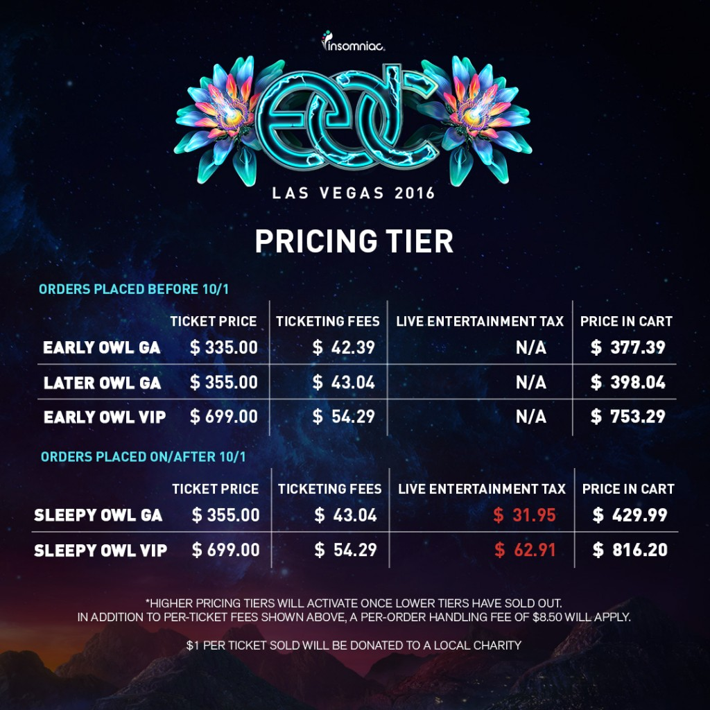 edc-vegas-2015-ticket-price-tiers
